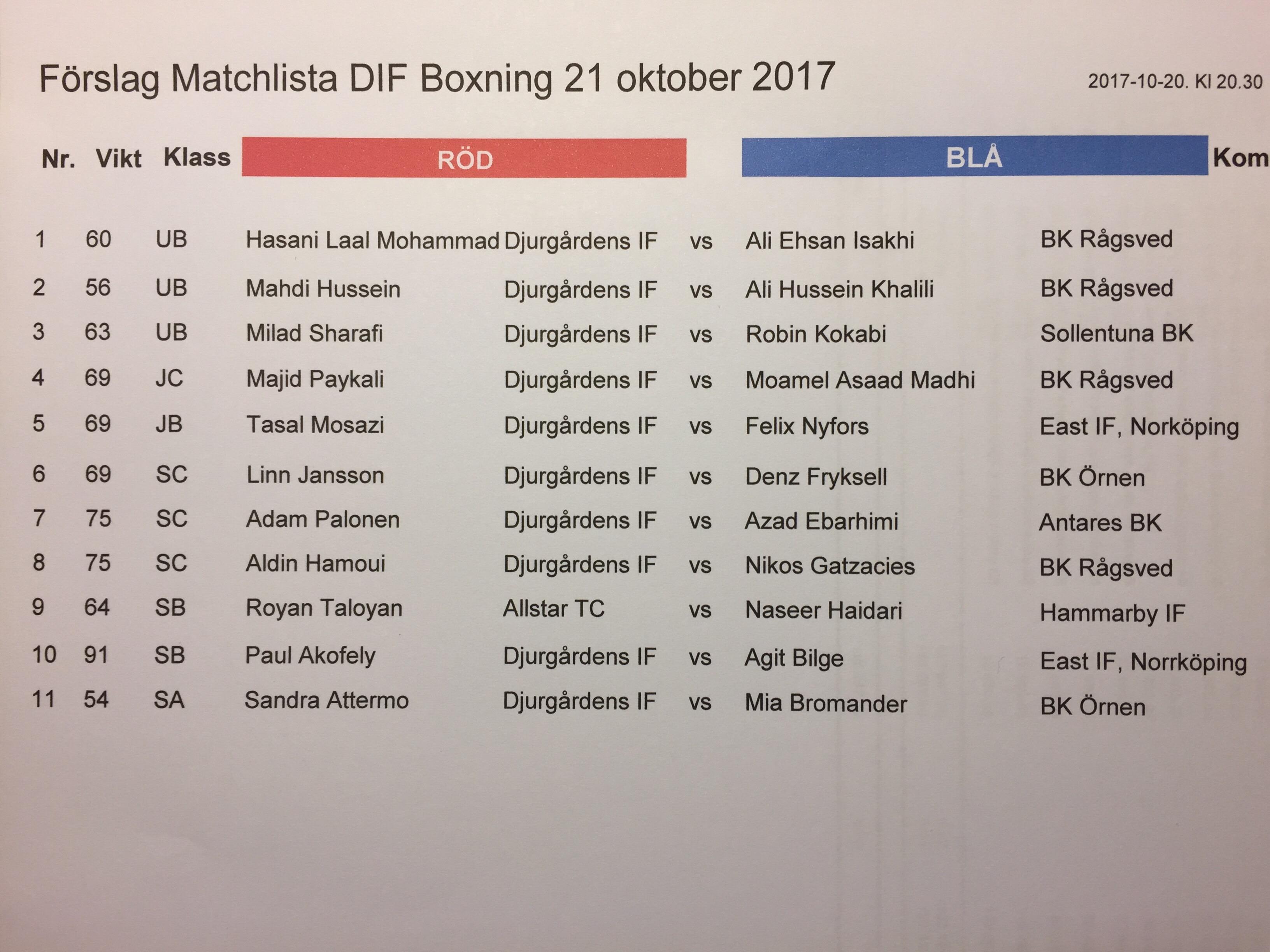 Matchlistan till lördagens boxningstävling!