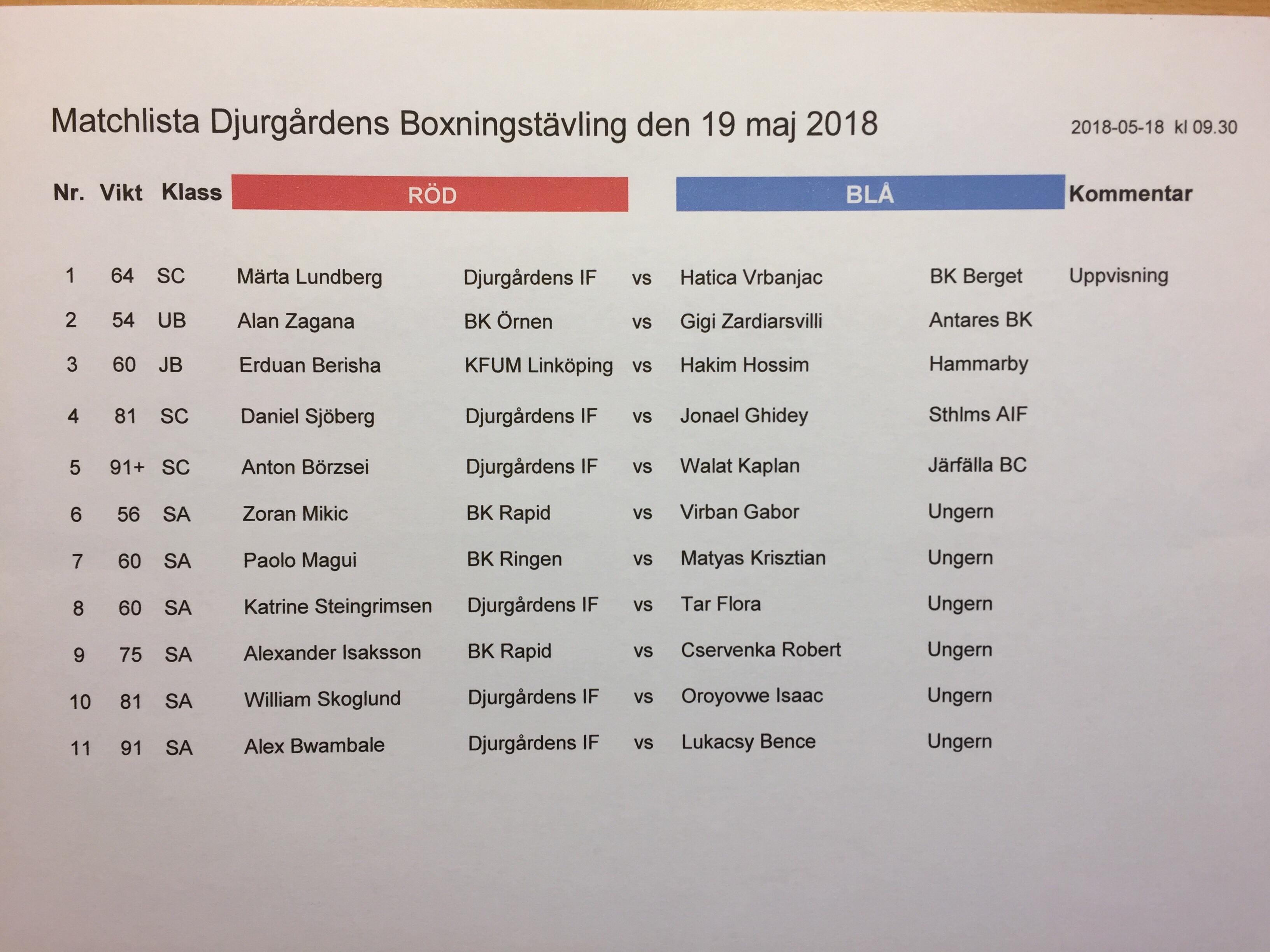 Matchlistan till lördagens boxningsgala hos Djurgården!
