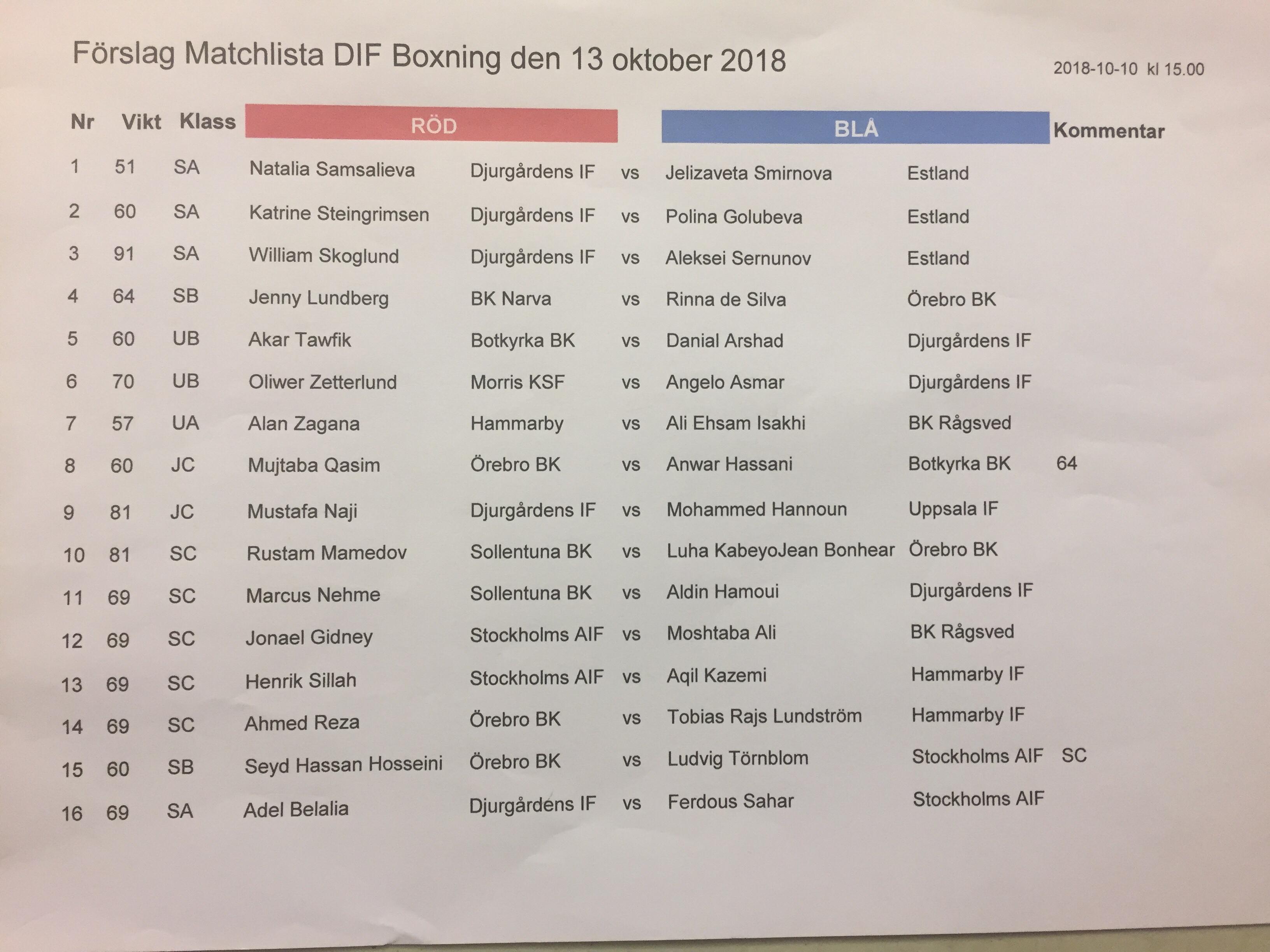 Preliminär matchlista till lördagens boxningstävling hos Djurgården!