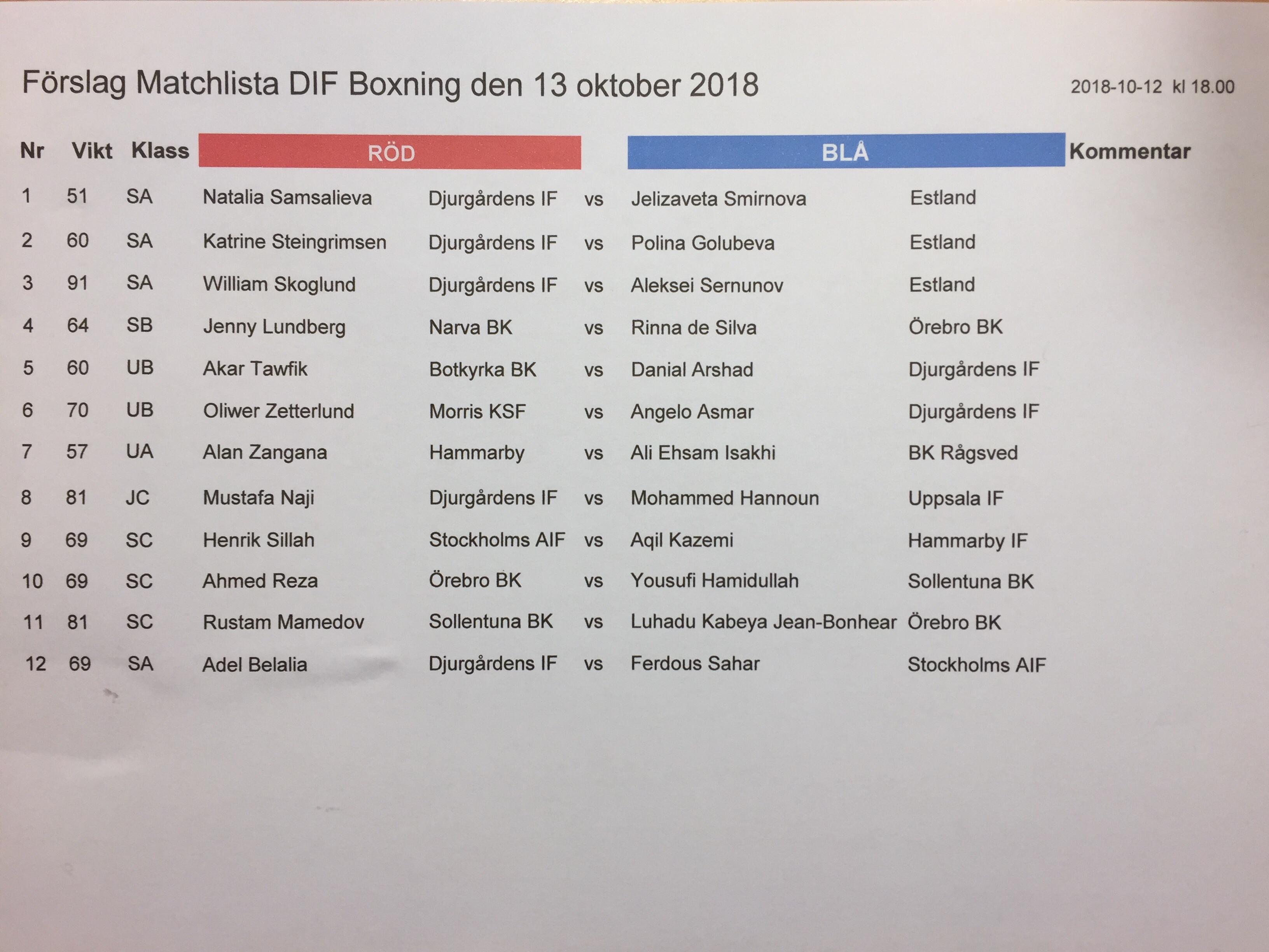 Matchlista till morgondagens boxningstävling!