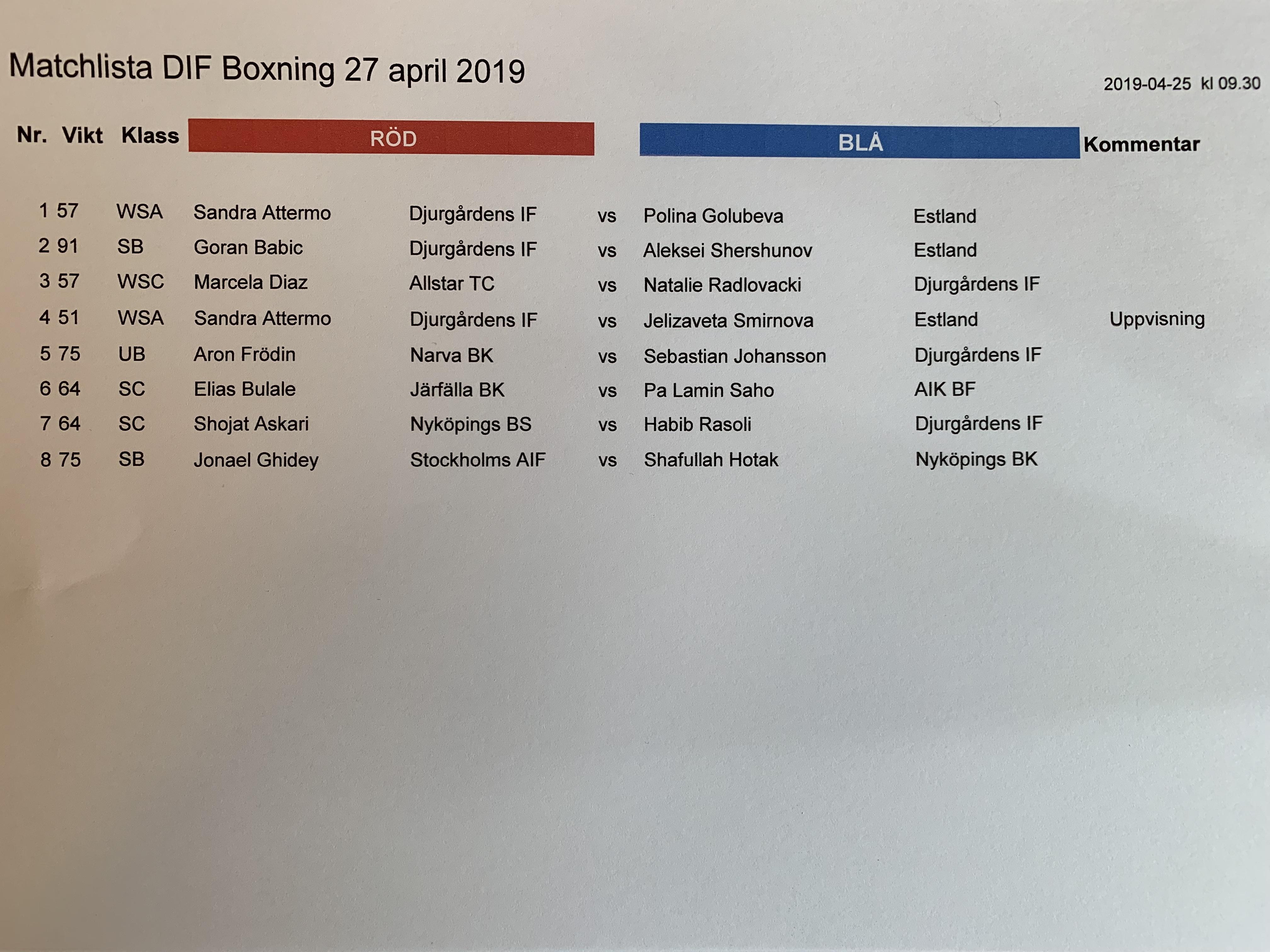 Preliminär matchlista till lördagens tävling