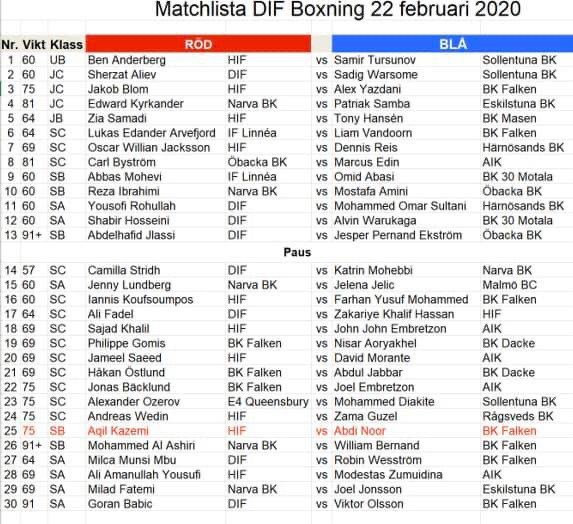 Matchlista för lördagens tävling